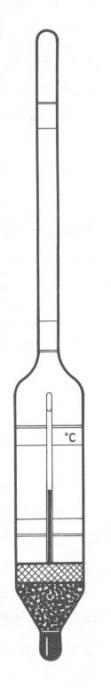 Provozní hustoměry – II. c) - s teploměrem