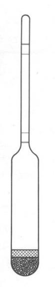 Provozní lihoměry - II. - bez teploměru