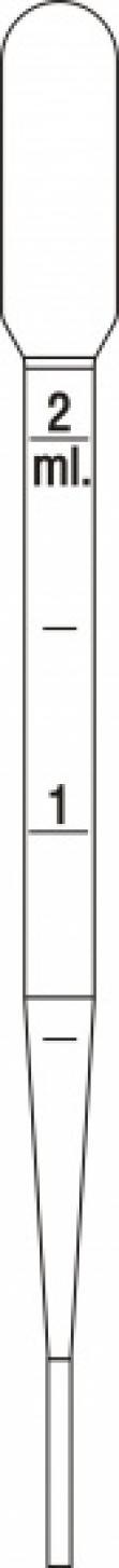 Pasteurovy pipety P 222 - nesterilní
